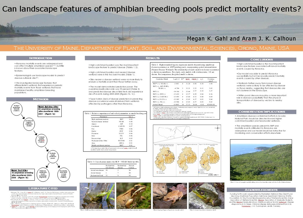 Poster design academic - Designing A Conservation Science Poster